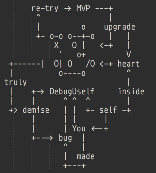 debuguself-code-map.jpg(JPEG 图像,506x561 像素)